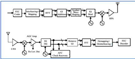 basic ladder diagram html basic free engine image for