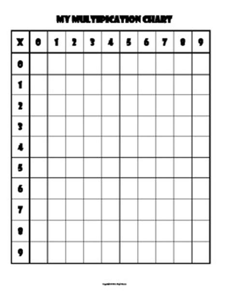 multiplication chart printable empty multiplication chart blank 0 9 s by ms speez tpt