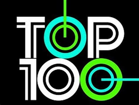 100 best songs top 100 songs right now popular last fm tags mp3jam