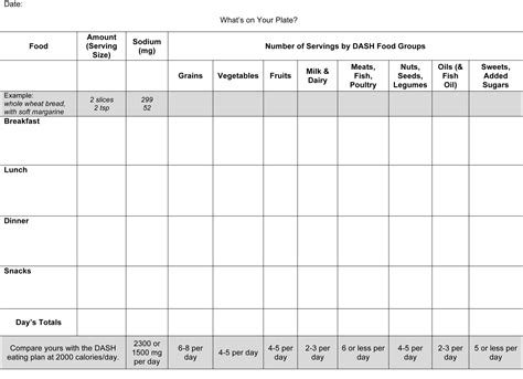 Nutrition Spreadsheet Template by Calorie Counter Spreadsheet Template Buff