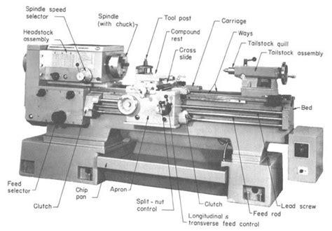 metal lathe diagram metal lathe