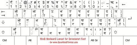 hindi font design online hindi fonts kruti dev 010 free download free download