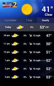 Weather Hourly Atlanta Weather App Radar Hourly Forecast School Closings