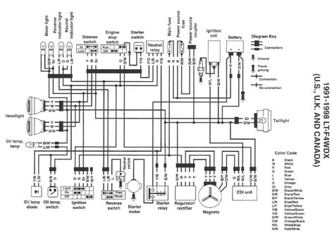 suzuki king 300 wiring diagram wiring diagram with