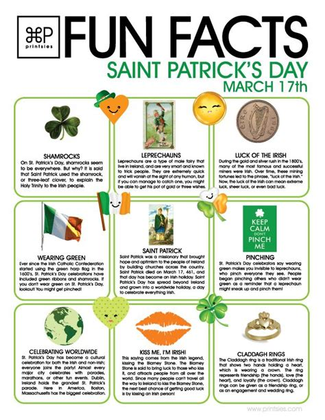 facts about s day st s day facts for learning and celebrating