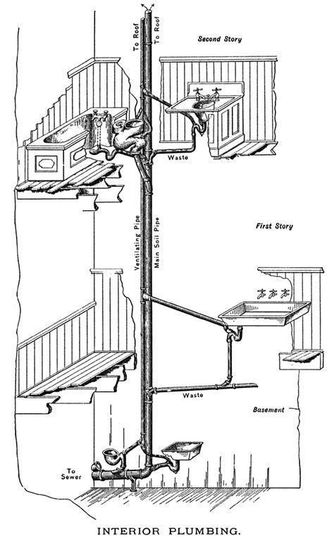 house plumbing design house plumbing design brucall com