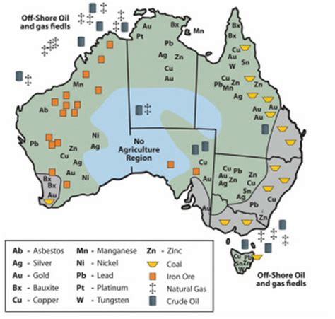 natural resources australia's remarkable features