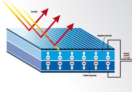 solar panel diagram 19 wiring diagram images wiring