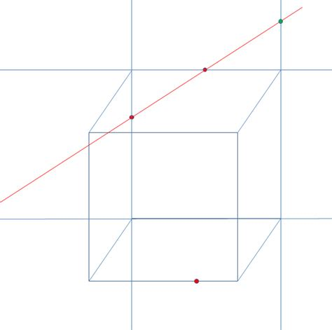 geometry construct the cross section of a cube by a