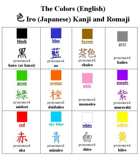 color meanings in japan japanese colours by akushojo666 on deviantart