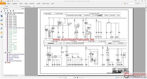 terex parts diagram hyster parts diagram elsavadorla