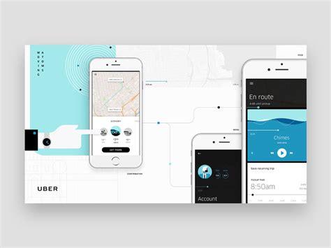 design app like uber uber app redesign moodboard by bryant jow dribbble