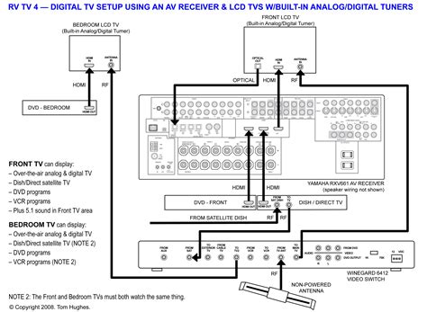 rv tv switch wiring diagram 28 images switches or