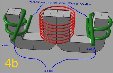 diy inductor winding calculator transformer