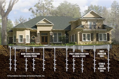 House On Pilings by Foundation Services Helical Piers Foundation Services