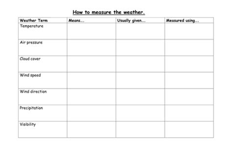 Weather Report Template Ks2 Measuring And Describing Weather By Claire494 Teaching