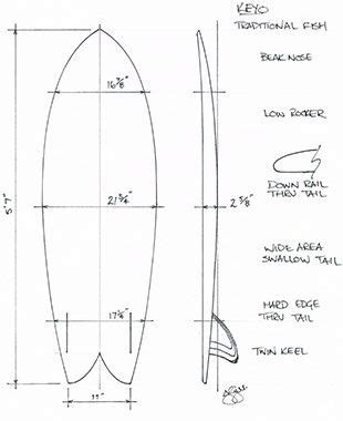 25 best ideas about fish surfboard on pinterest surf