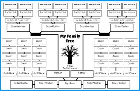 free family tree chart template best 10 family tree templates ideas on free