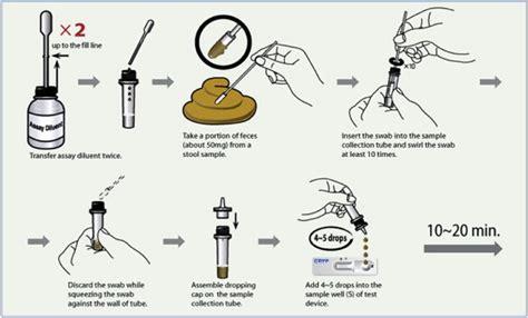 Stool Analysis Procedure by Test Procedure For Cryptosporidium Parvus And Giardia