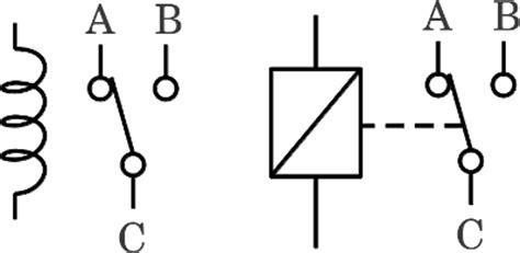 relais homofaciens