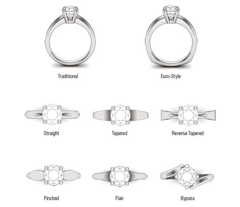 engagement ring education karagosian jewelers