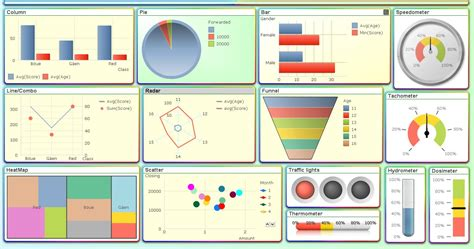 qlikview color themes the gallery for gt qlikview icon