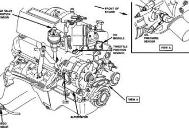 small engine service manuals 1988 ford ranger engine control 87 mustang wiring diagram 302 car repair manuals and wiring diagrams