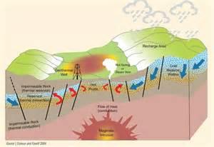 Gas System Schematic   Free Download Wiring Diagram Schematic