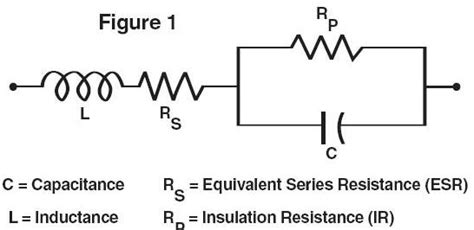 equivalent impedance of capacitor equivalent circuit inductor capacitor 28 images equivalent resistance capacitance and