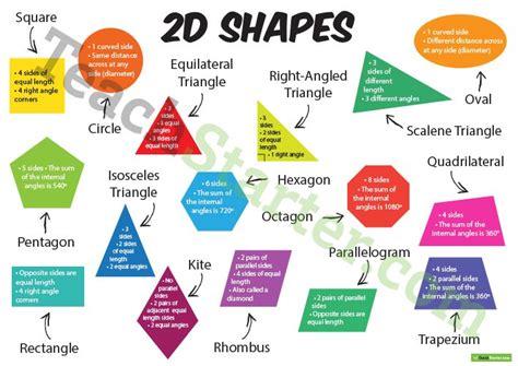 Geometric Set Topskirt Size Ml shape facts