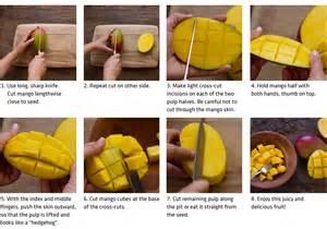 mango fruit hlb specialties