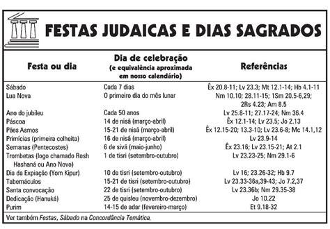 Calendario Israelita 2015 Festas Judaicas E Dias Sagrados Shem 225 Israel