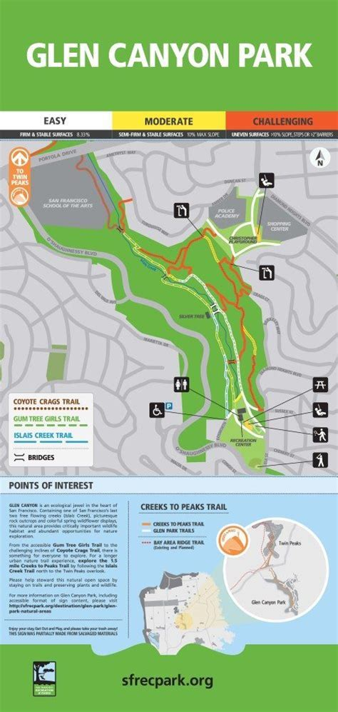 san francisco map glen park golden gate audubon societyglen park birding