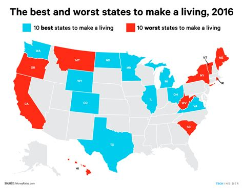 states with low cost of living best worst states to make a living in 2016 business insider