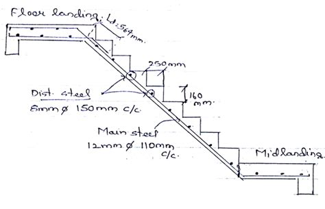 Staircase Design by Design A Dog Legged Stair Case For Floor To Floor Height