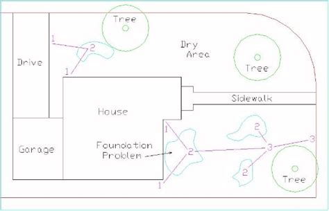 Room Design Builder by How To Diagram A Yard Or Lawn Drainage System Step 3