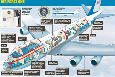 air one interior air one inside plan of air one the president