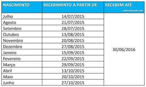 Calendã Pis 2015 Caixa Veja As Datas Do Recebimento Do Pis E Pasep Sistema Mpa