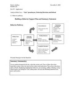 behavior support plan template pin by julie althoff on learning is