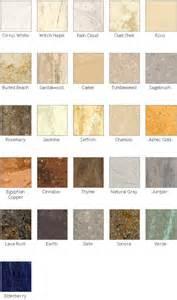 dupont corian countertop colors