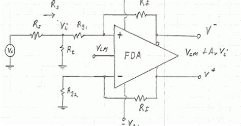 design solution definition dc coupled single to differential design solutions using