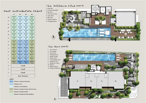 residential site plan onze residential site plan propertynet sg