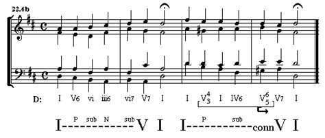 pattern definition sound sound patterns chapter 22 hybrid areas