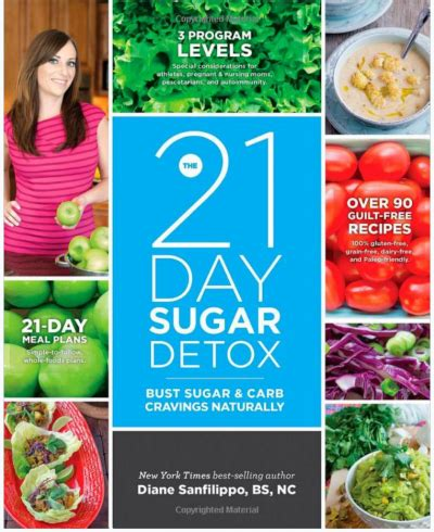 Paleo Detox Recipes by Twenty One 21 Day Sugar Detox Recipes