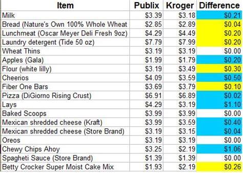 printable grocery list kroger kroger grocery list grocery list template