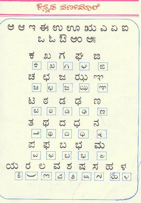 To Kannada Letter kannada language alphabet dnd png kannada