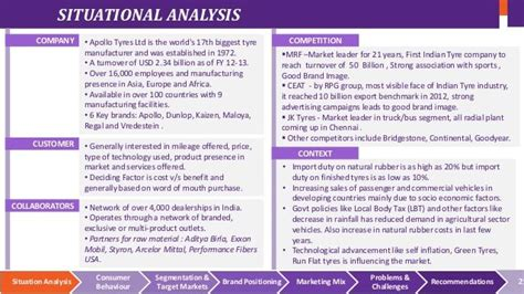 situation analysis template marketing plan situation analysis search