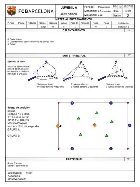 sesiones de futbol sala sesiones f c barcelona juvenil 2 entrenamiento futbol