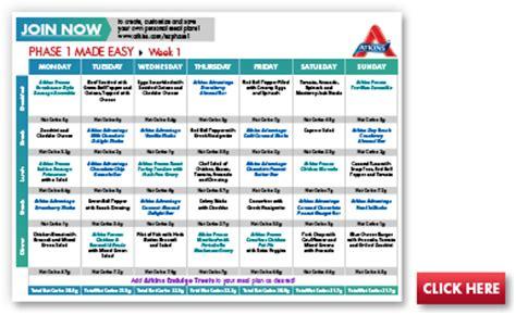 atkins food plan meal plan induction segment
