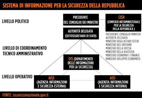 sede servizi segreti italiani cos 236 mi arruolo tra gli 007 futuro inchieste la